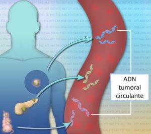 análisis de sangre cáncer