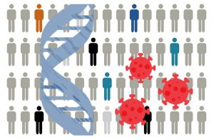 genética COVID-19
