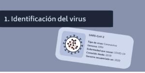 genética y covid-19